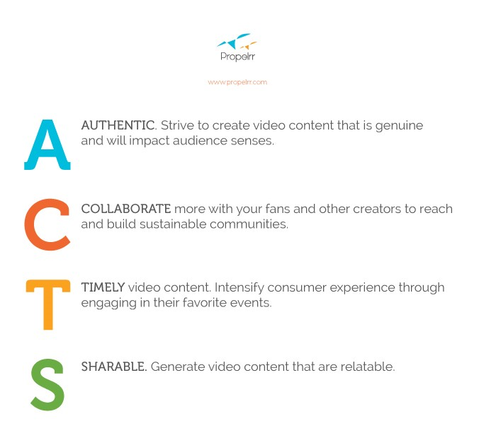 authentic-collaborate-timely-sharable