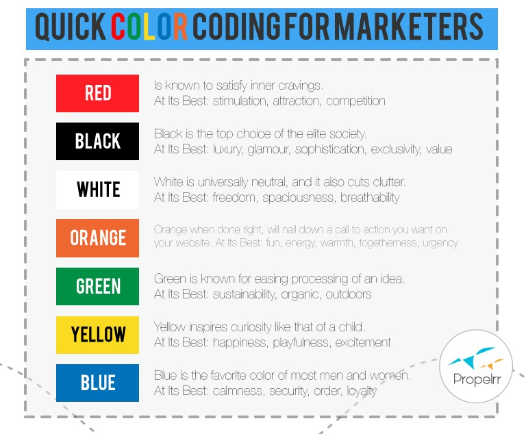 color coding for marketers