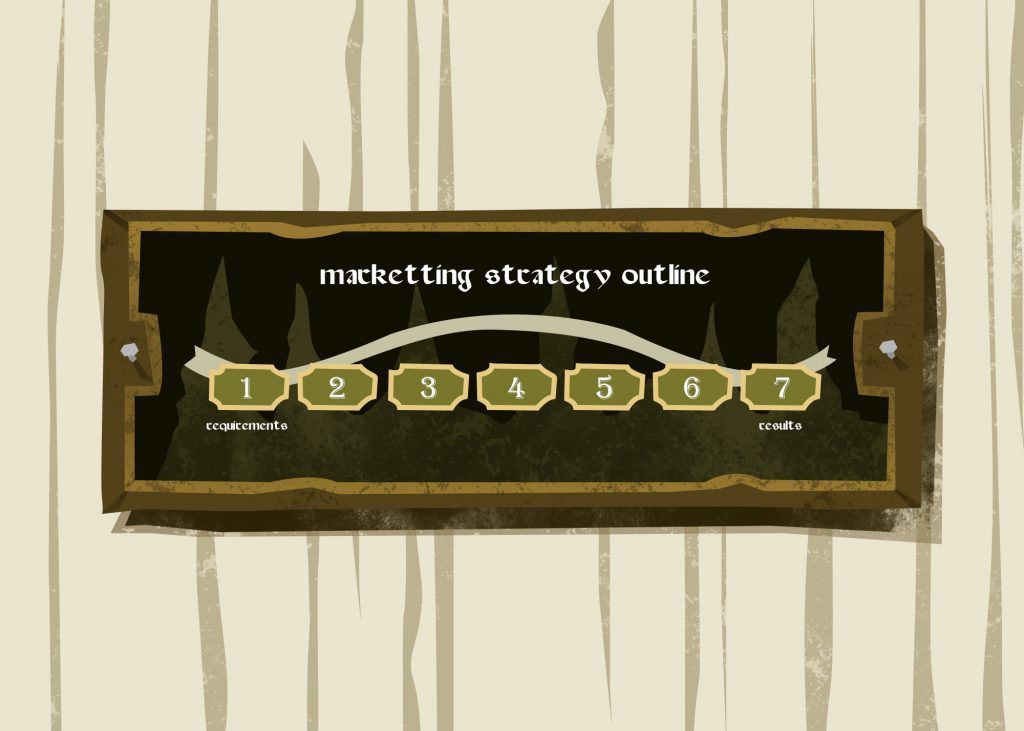 Marketing Strategy Frame